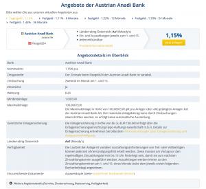 austrian anadi bank tagesgeld